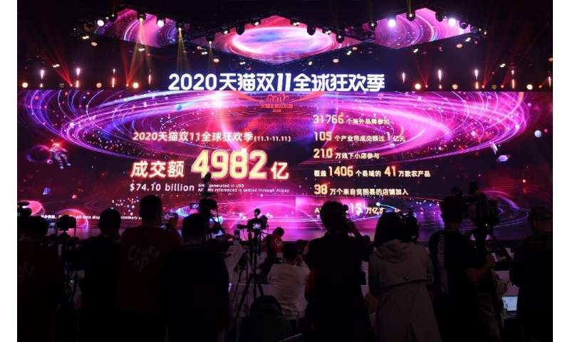 A screen shows sales totals at the end of the Singles' Day shopping festival at the 2020 Tmall Global Shopping Festival media ce
