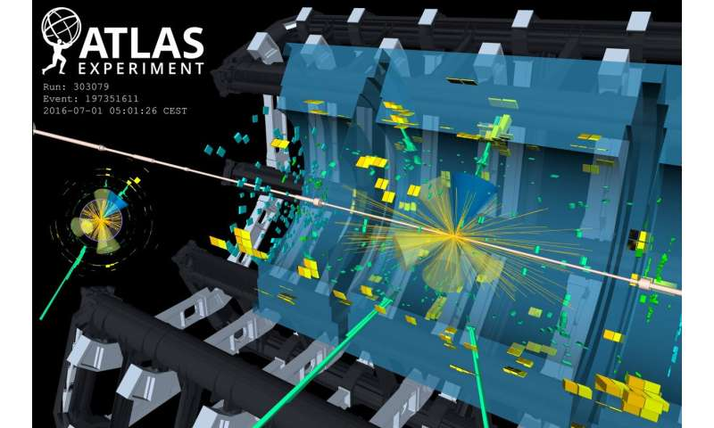 ATLAS Experiment releases 13 TeV LHC Open Data for Science Education