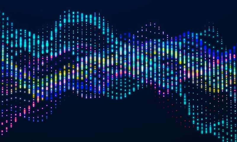 A viral hit? The sequence of coronavirus makes surprisingly lovely music