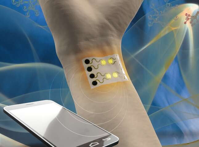 A wearable gas sensor for health and environmental monitoring