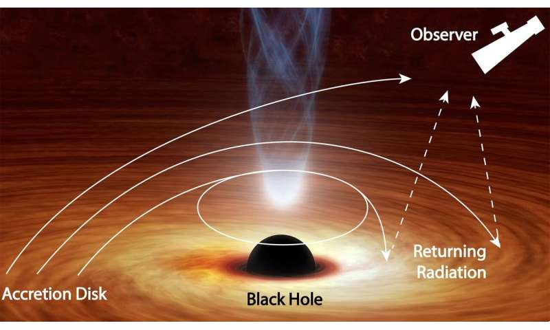 [Image: blackholeben.jpg]