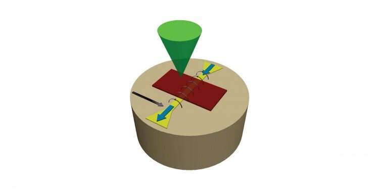 Bose-Einstein condensate: Magnetic particles behave repulsively