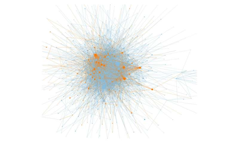 Brexit's and research networks: Lower efficiency, reorganization of research communities