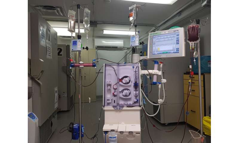 Canadian team first in world to treat COVID-19 with specialized dialysis