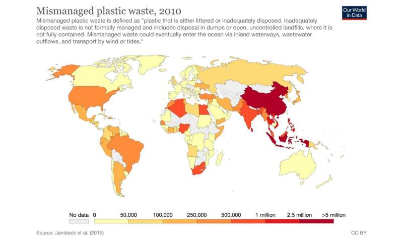 Cheap plastic is flooding developing countries – we're making new biodegradable materials to help