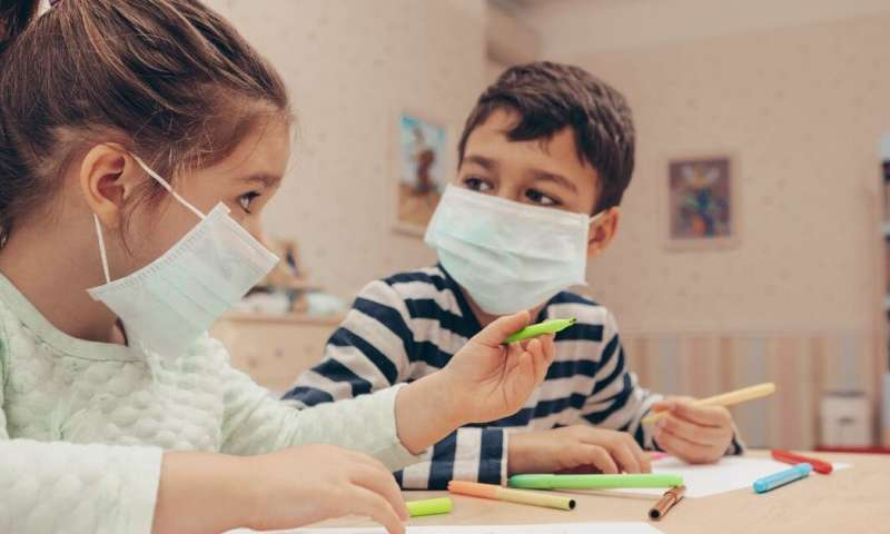 Children might play a bigger role in COVID transmission than first thought—schools  must prepare