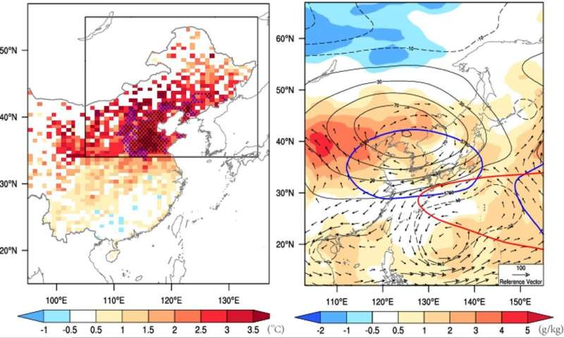 China health threats likely to increase due to heatwaves