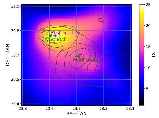 Des astronomes chinois détectent l'émission de rayons gamma de deux galaxies formatrices d'étoiles