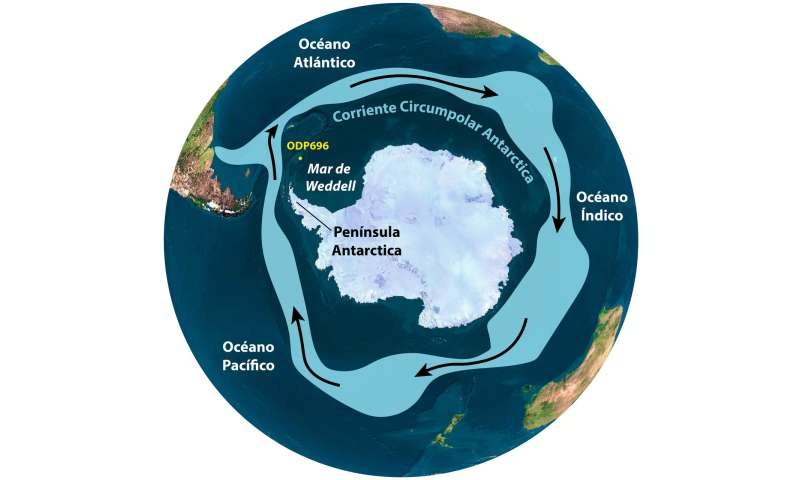 Clays in Antarctica from millions of years ago reveal past climate changes