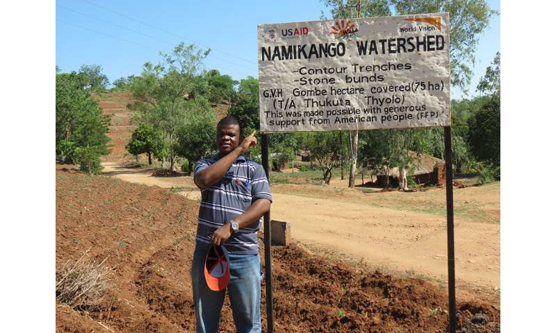 Climate-smart agricultural practices increase maize yield in Malawi