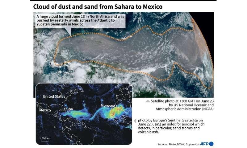 Nube de polvo y arena del Sahara a México