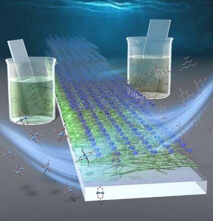 Coating plastics by porous nanofilm