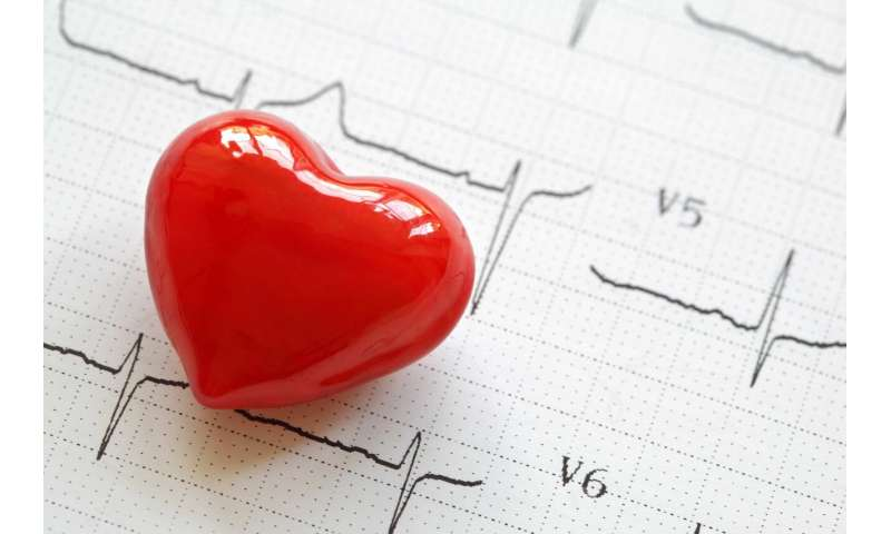 "Common medication may lower risk of ""broken heart"" during bereavement"