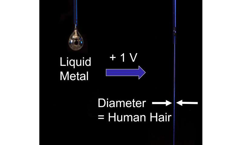 Controlling streams of liquid metal at room temperature