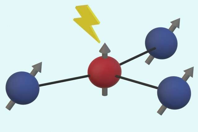 "Correcting the ""jitters"" in quantum devices"