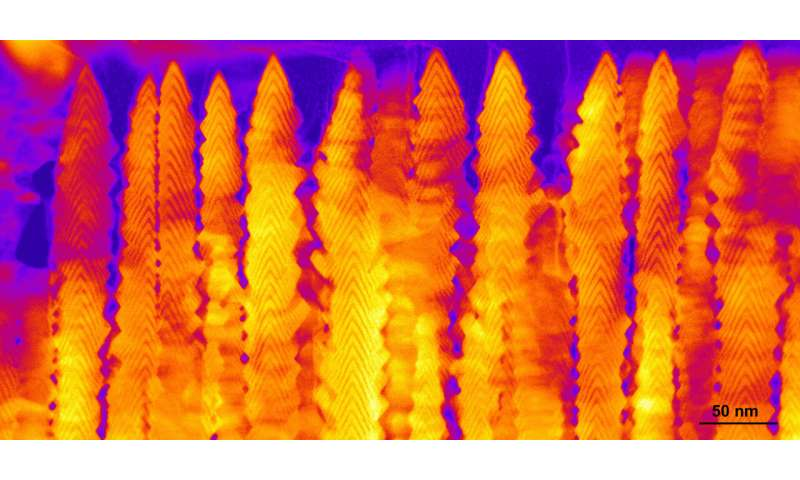 Crystalline 'nanobrush' clears way to advanced energy and information tech