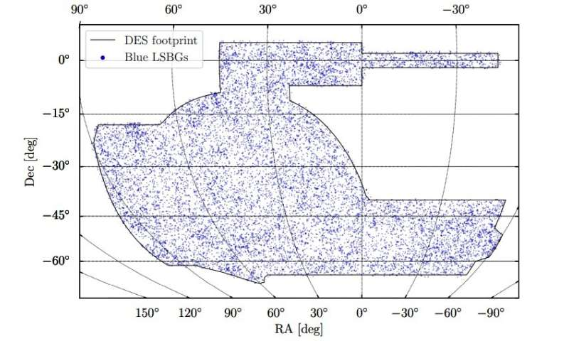 Dark Energy Survey detects thousands of low-surface-brightness galaxies