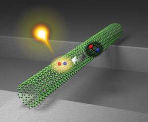 Dark excitons can make a high contribution to light emission from nanotubes