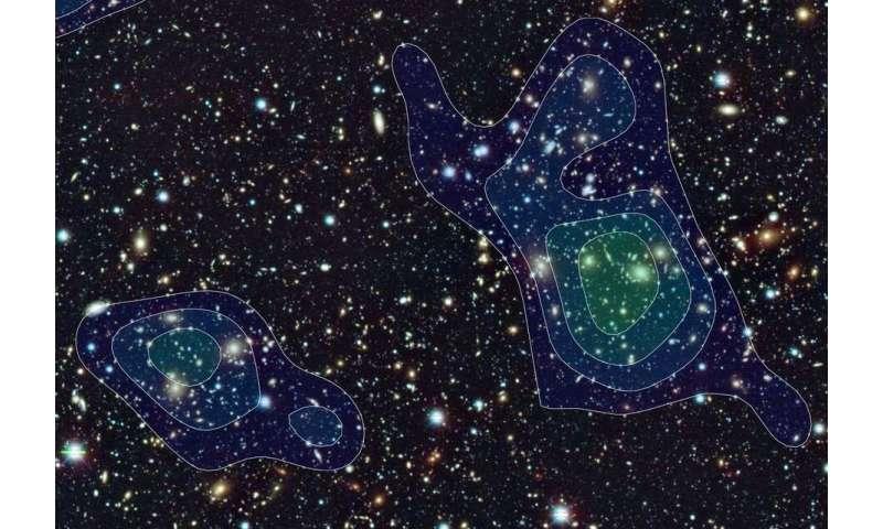 Karanlık madde ve büyük gökadalar