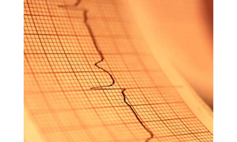 Deaths from atrial fibrillation declined from 1972 to 2015