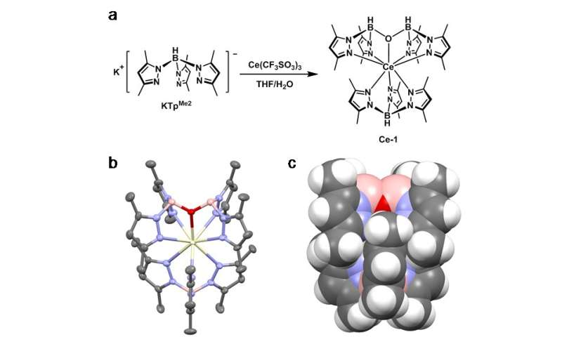 Deep-blue organic light-emitting diodes based on a doublet-emission cerium(III) complex
