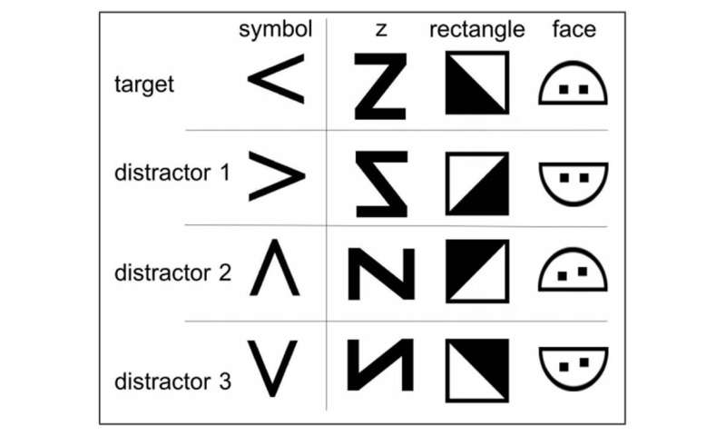Detecting dyslexia with interactions that do not require a knowledge of language
