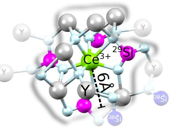 Detecting individual nuclear spins in single rare-earth ions hosted in crystals