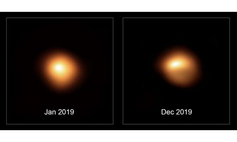 Dimming Betelgeuse likely isn't cold, just dusty, new study shows