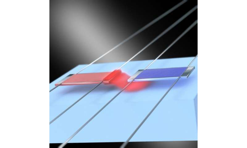 Discovery brings nanoscale thermal switches needed for next-gen computing