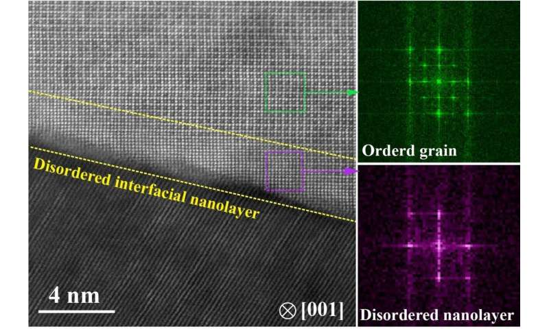 Discovery of disordered nanolayers in intermetallic alloys
