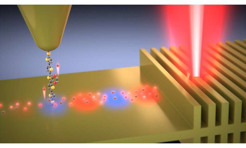 Discovery unlocks 'hot' electrons for more efficient energy use