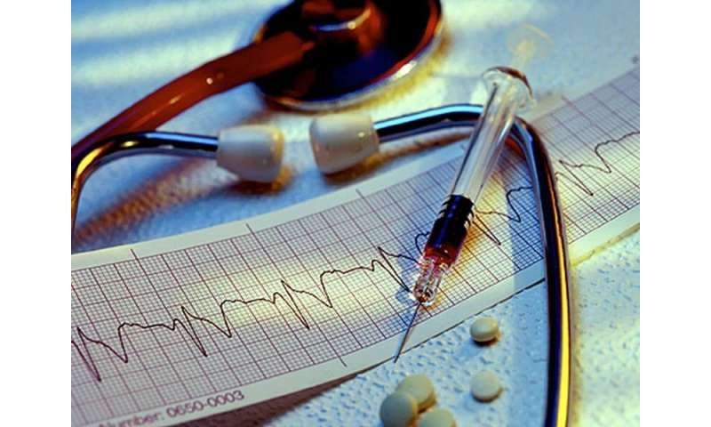 Drug combos may be advance against heart failure