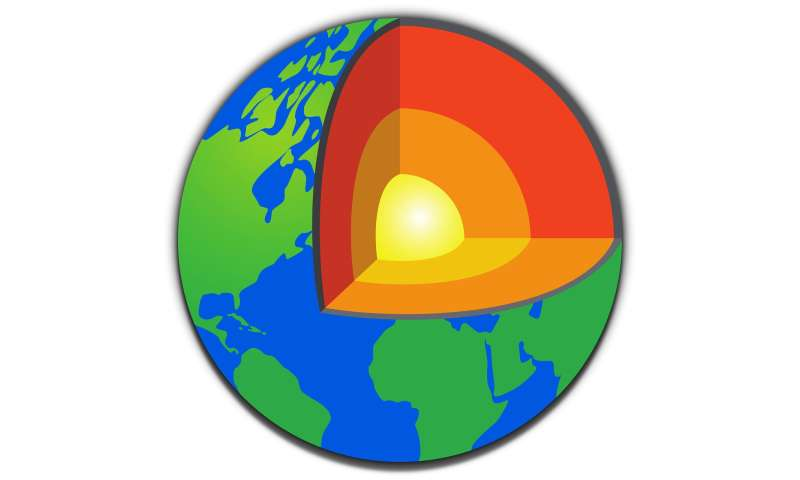 earth mantle