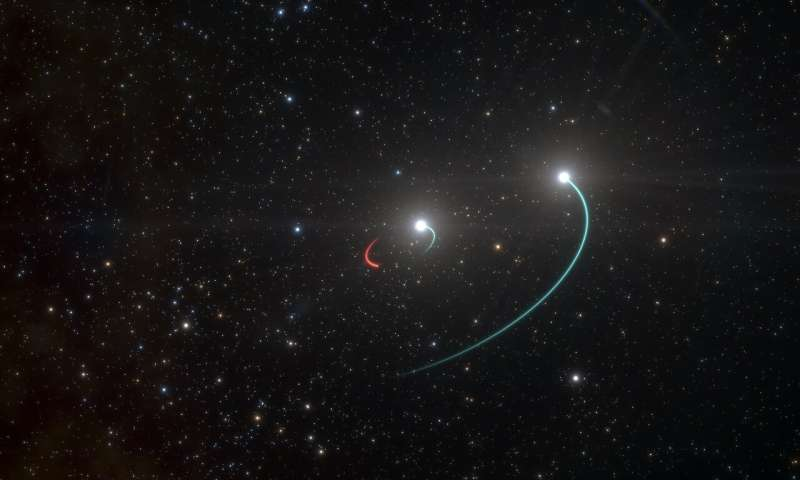 ESO instrument finds closest black hole to Earth
