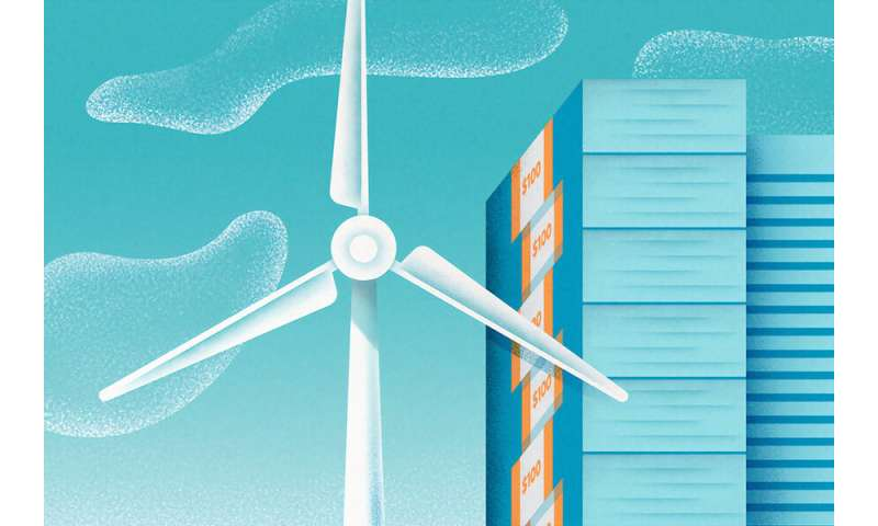 Evaluating battery revenues for offshore wind farms using advanced modeling