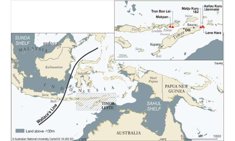 Archaeology Evidence of Late Pleistocene human colonization of isolated islands beyond Wallace's Line