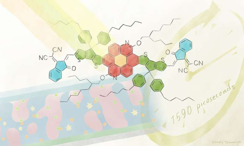 Exciting tweaks for organic solar cells