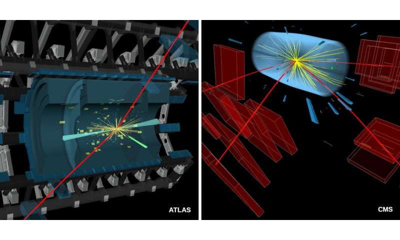 Exploring new ways to see the Higgs boson