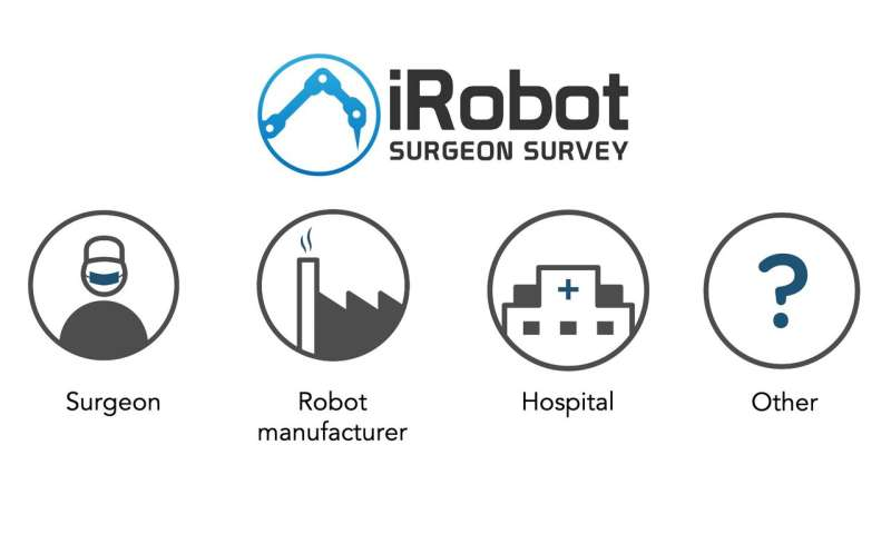 Exploring public opinion on liability in surgical robotics