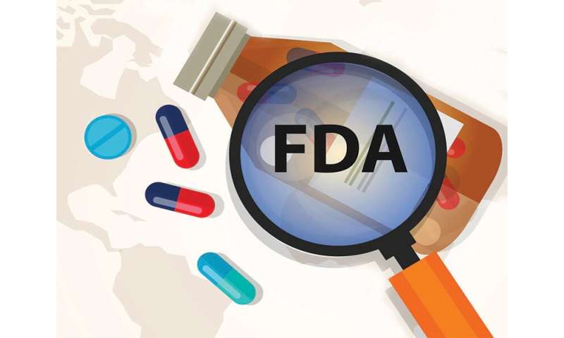 FDA OKs farxiga for heart failure with reduced ejection fraction