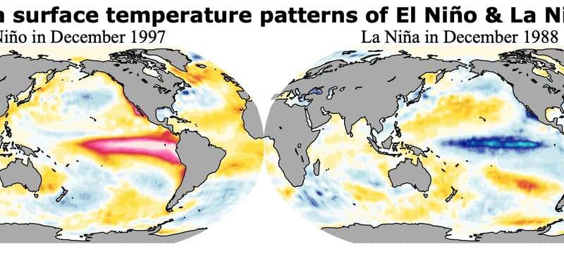 Fidelity of El Niño simulation matters for predicting future climate