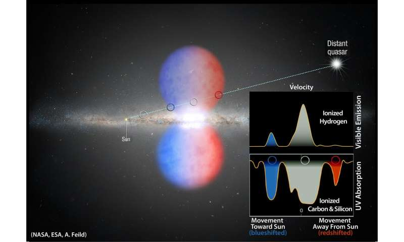 First optical measurements of Milky Way's Fermi Bubbles probe their origin
