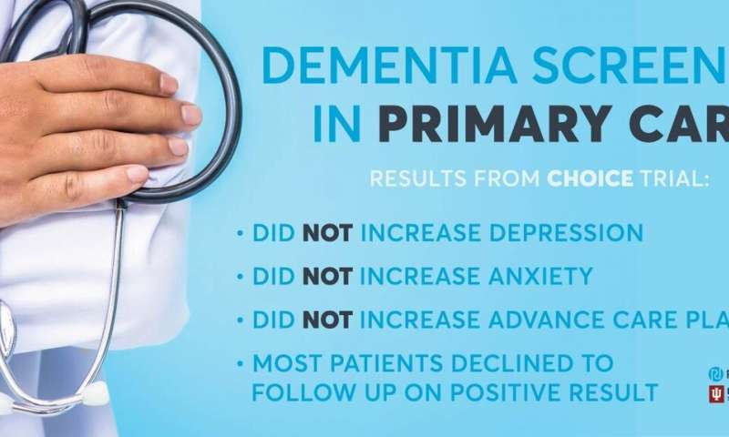 First randomized clinical trial found no harms from dementia screening in primary care