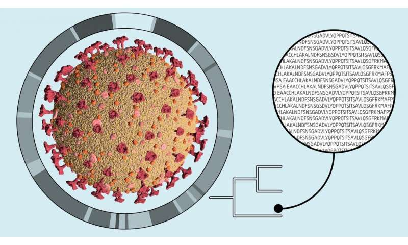 First SARS-CoV-2 genomes in Austria openly available