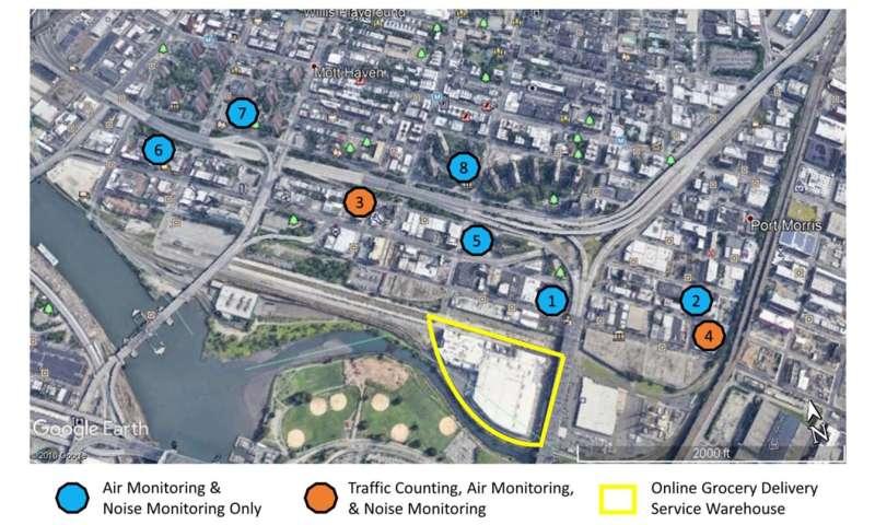 FreshDirect depot brings increased traffic to South Bronx