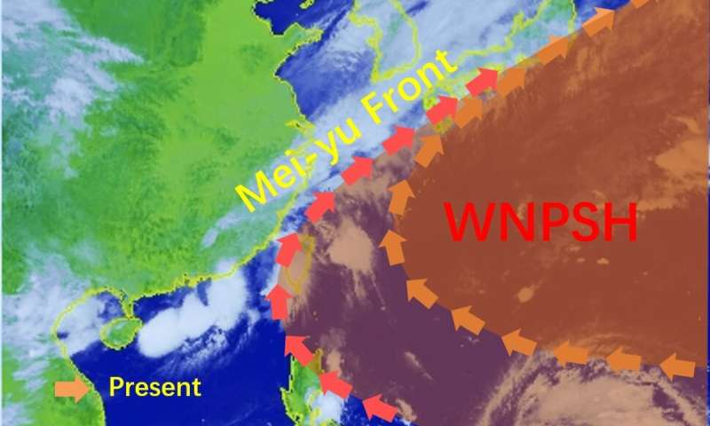 Future of the western North Pacific Subtropical High: Weaker or stronger?