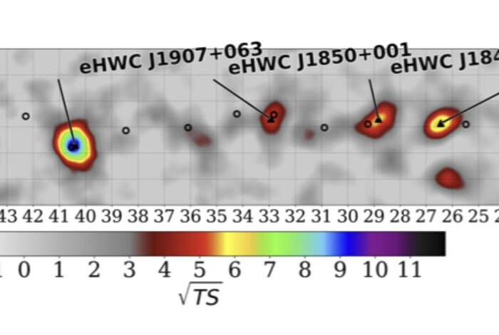 Galactic gamma-ray sources reveal birthplaces of high-energy particles