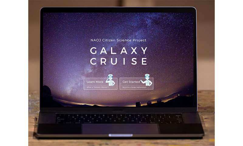 GALAXY CRUISE--Your galactic journey as a citizen scientist