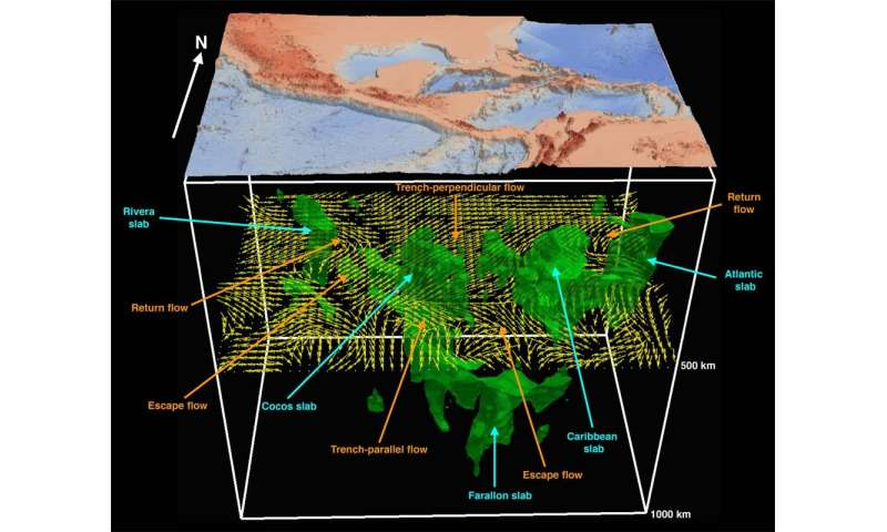 Geoscientists create deeper look at processes below Earth's surface with 3-D images
