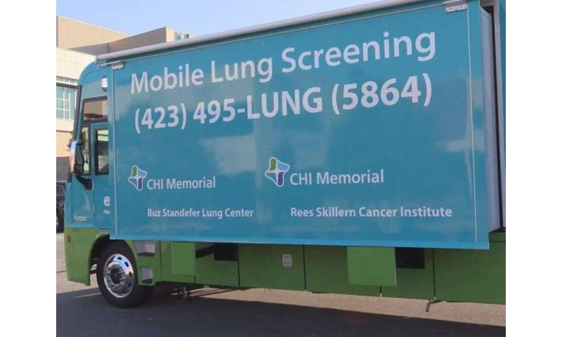 Get on the bus: lifesaving lung screens hit the road